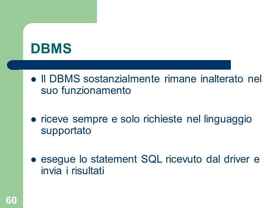 60 DBMS Il DBMS sostanzialmente rimane inalterato nel suo funzionamento riceve sempre e solo richieste nel linguaggio supportato esegue lo statement SQL ricevuto dal driver e invia i risultati