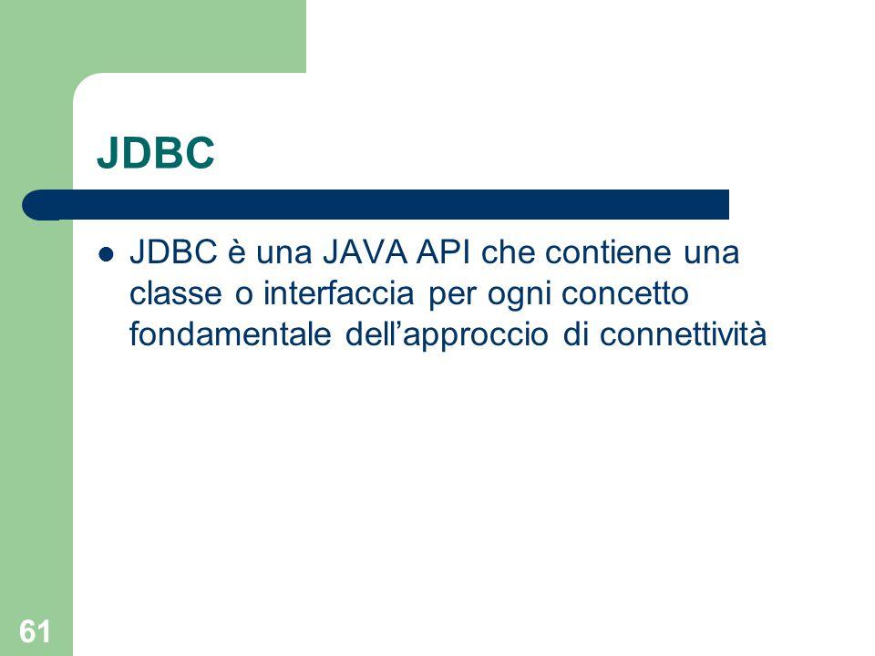 61 JDBC JDBC è una JAVA API che contiene una classe o interfaccia per ogni concetto fondamentale dell'approccio di connettività