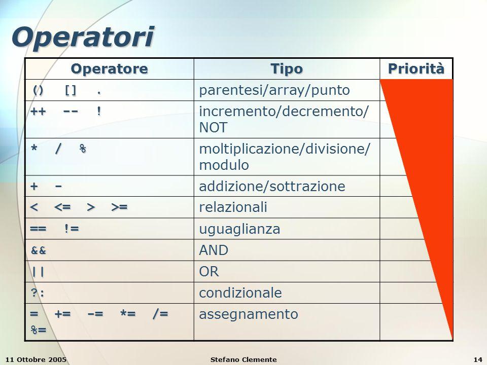 11 Ottobre 2005Stefano Clemente14 Operatori OperatoreTipoPriorità () [].