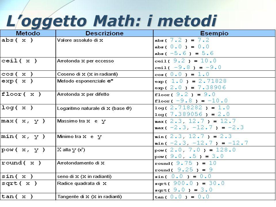 11 Ottobre 2005Stefano Clemente17 L'oggetto Math: le proprietà