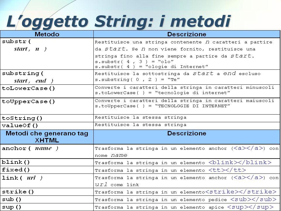 11 Ottobre 2005Stefano Clemente19 L'oggetto String: i metodi
