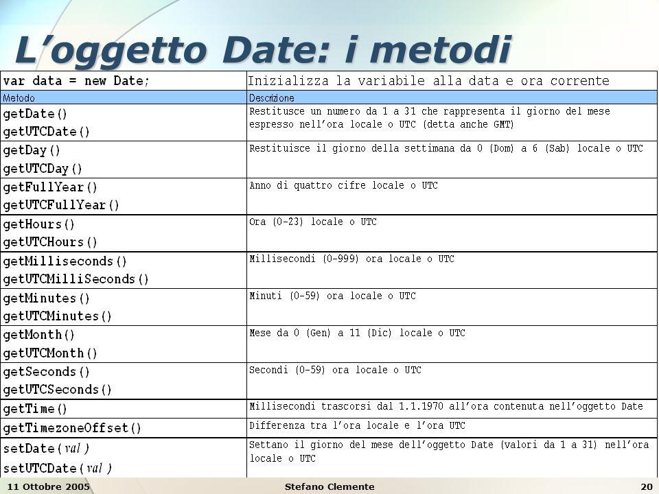 11 Ottobre 2005Stefano Clemente21 L'oggetto Date: i metodi