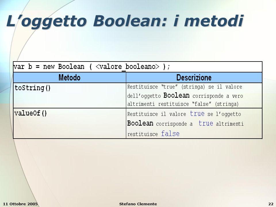 11 Ottobre 2005Stefano Clemente22 L'oggetto Boolean: i metodi