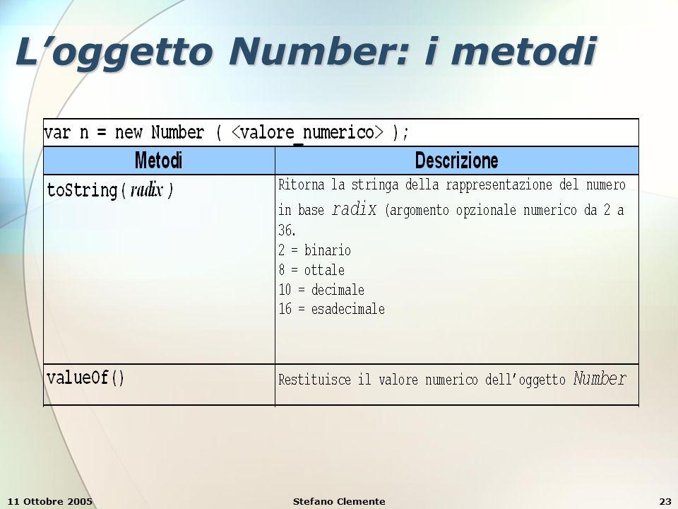 11 Ottobre 2005Stefano Clemente23 L'oggetto Number: i metodi