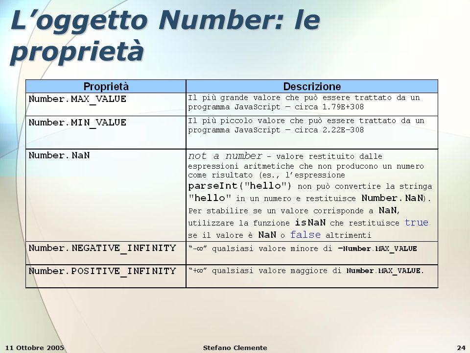 11 Ottobre 2005Stefano Clemente24 L'oggetto Number: le proprietà