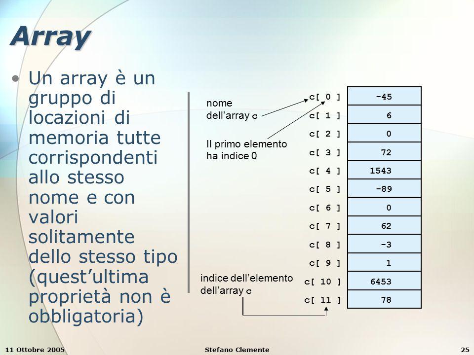11 Ottobre 2005Stefano Clemente25 Array Un array è un gruppo di locazioni di memoria tutte corrispondenti allo stesso nome e con valori solitamente dello stesso tipo (quest'ultima proprietà non è obbligatoria) c[ 6 ] -45 6 0 72 1543 -89 0 62 -3 1 6453 78 c[ 0 ] c[ 1 ] c[ 2 ] c[ 3 ] c[ 11 ] c[ 10 ] c[ 9 ] c[ 8 ] c[ 7 ] c[ 5 ] c[ 4 ] indice dell'elemento dell'array c nome dell'array c Il primo elemento ha indice 0