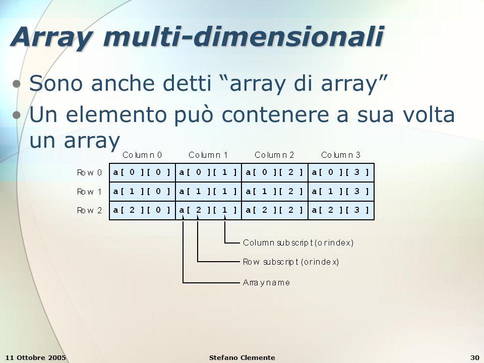 11 Ottobre 2005Stefano Clemente31 Array multi-dimensionali Esempi di dichiarazioni var b = [ [ 1, 2 ], [ 3, 4 ] ]; var b = [ [ 1, 2 ], [ 3, 4, 5 ] ]; var b; b = new Array ( 2 ); b [ 1 ] = new Array ( 5 ); b [ 2 ] = new Array ( 10 );