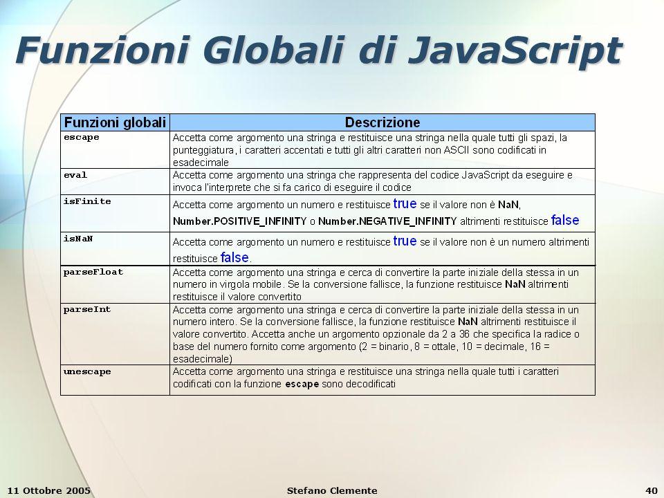 11 Ottobre 2005Stefano Clemente40 Funzioni Globali di JavaScript