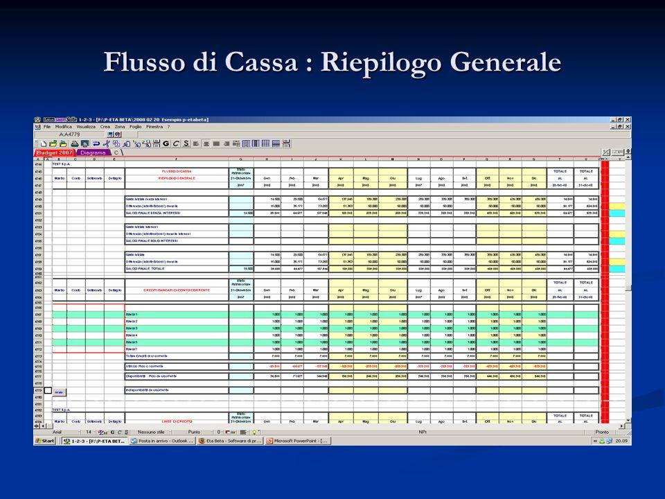 Flusso di Cassa : Riepilogo Generale