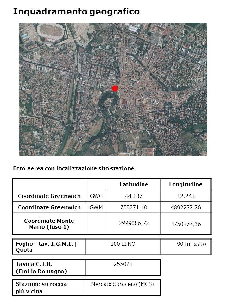 Foto aerea con localizzazione sito stazione Foglio - tav. I.G.M.I. | Quota 100 II NO90 m s.l.m. Inquadramento geografico LatitudineLongitudine Coordin