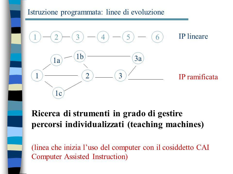 Istruzione programmata: linee di evoluzione 123456 1 1b 2 1c 1a 3a 3 IP lineare IP ramificata Ricerca di strumenti in grado di gestire percorsi individualizzati (teaching machines) (linea che inizia l'uso del computer con il cosiddetto CAI Computer Assisted Instruction)