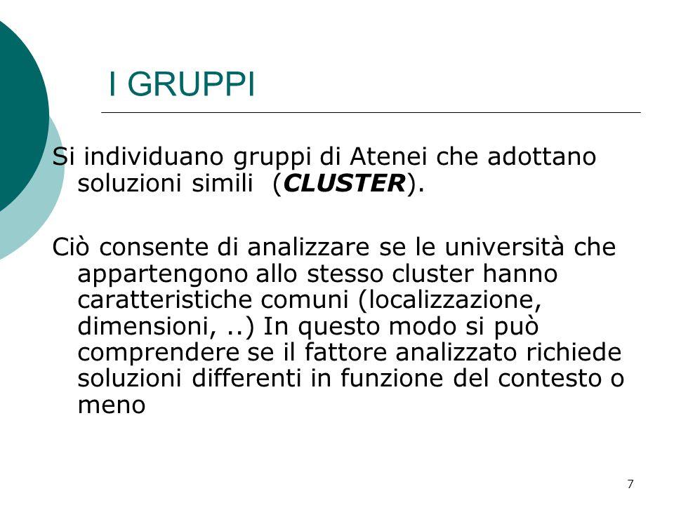7 I GRUPPI Si individuano gruppi di Atenei che adottano soluzioni simili (CLUSTER).