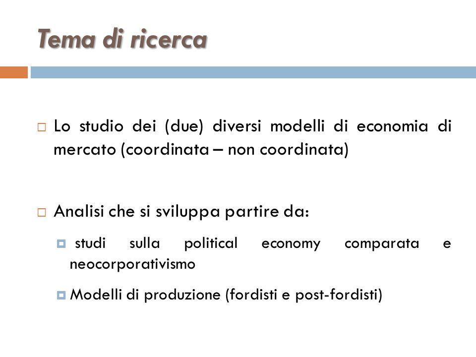 Tema di ricerca  Lo studio dei (due) diversi modelli di economia di mercato (coordinata – non coordinata)  Analisi che si sviluppa partire da:  stu