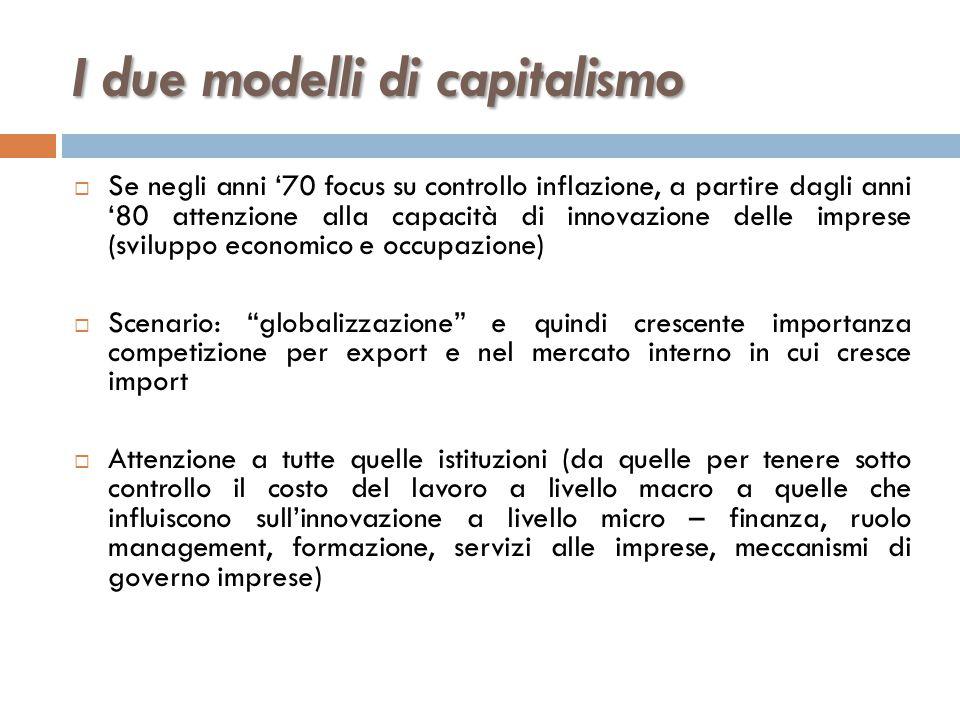 I due modelli di capitalismo  Se negli anni '70 focus su controllo inflazione, a partire dagli anni '80 attenzione alla capacità di innovazione delle