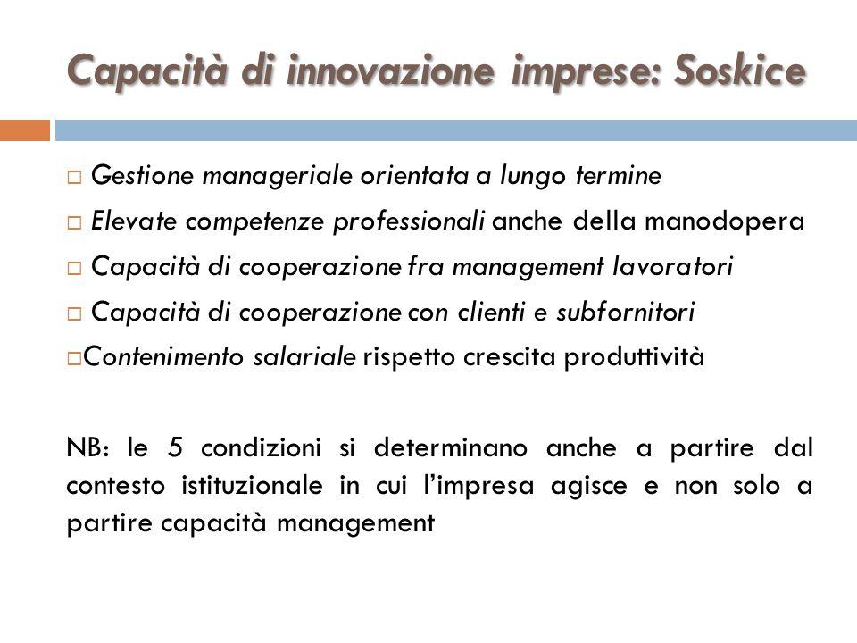 Capacità di innovazione imprese: Soskice  Gestione manageriale orientata a lungo termine  Elevate competenze professionali anche della manodopera 