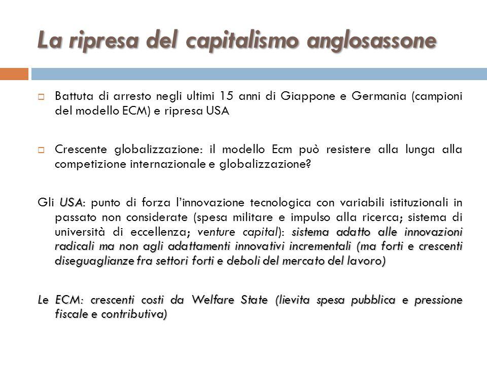 Convergenza o diversità  Globalizzazione come meccanismo di convergenza (verso ENCM) fra i due modelli di capitalismo nel lungo periodo.