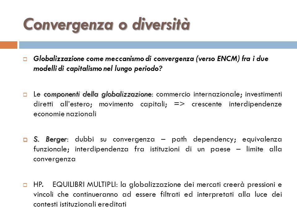 Convergenza o diversità  Globalizzazione come meccanismo di convergenza (verso ENCM) fra i due modelli di capitalismo nel lungo periodo? componenti d