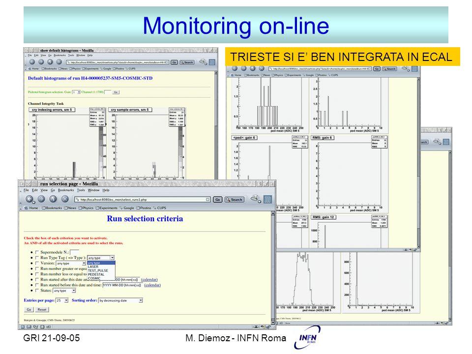 GRI 21-09-05M. Diemoz - INFN Roma Monitoring on-line TRIESTE SI E' BEN INTEGRATA IN ECAL
