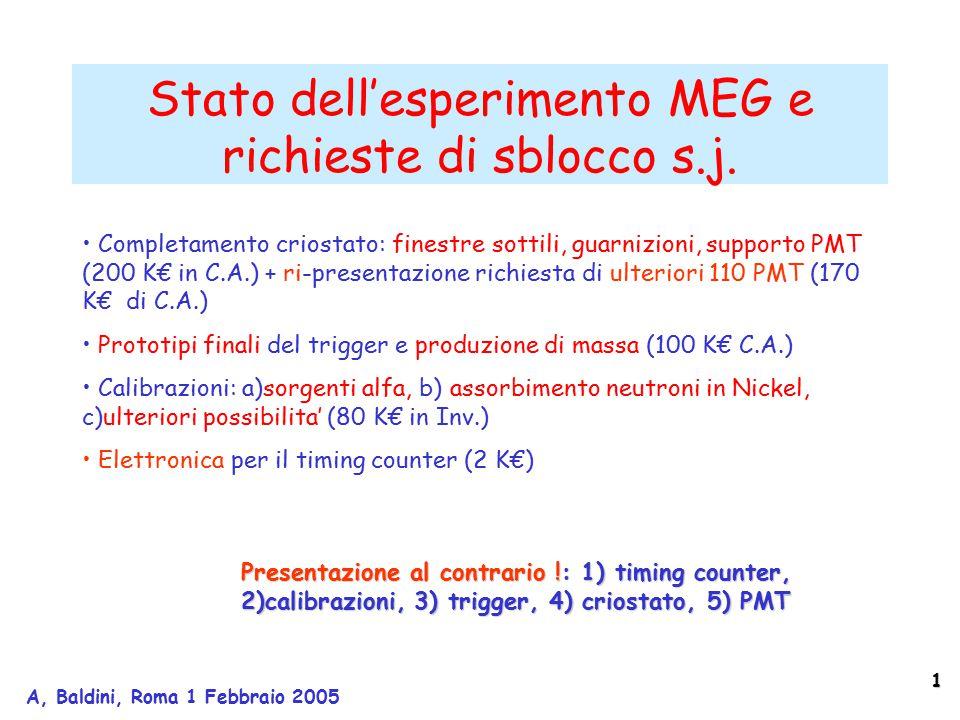 1 A, Baldini, Roma 1 Febbraio 2005 Stato dell'esperimento MEG e richieste di sblocco s.j.