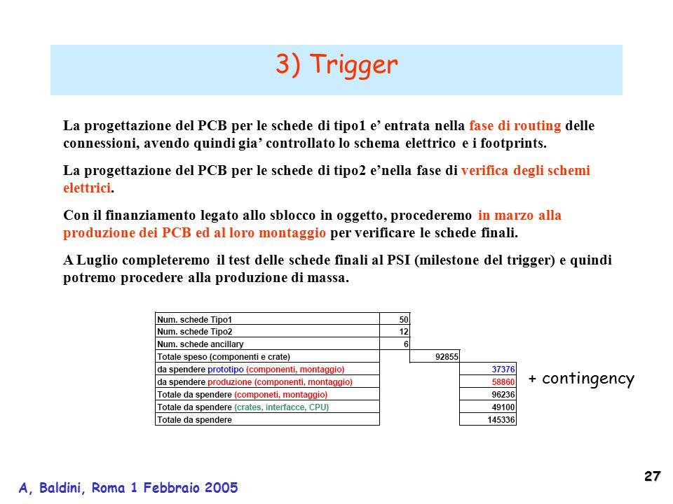27 A, Baldini, Roma 1 Febbraio 2005 3) Trigger La progettazione del PCB per le schede di tipo1 e' entrata nella fase di routing delle connessioni, avendo quindi gia' controllato lo schema elettrico e i footprints.