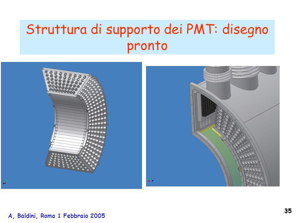 35 A, Baldini, Roma 1 Febbraio 2005 Struttura di supporto dei PMT: disegno pronto