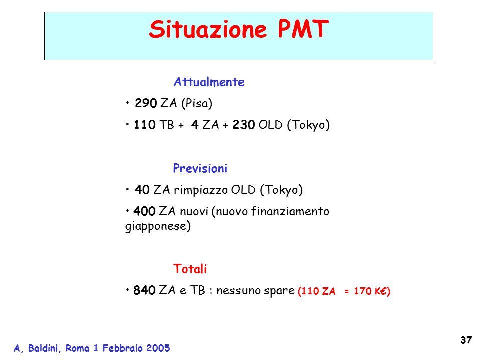 37 A, Baldini, Roma 1 Febbraio 2005 Situazione PMT Attualmente 290 ZA (Pisa) 110 TB + 4 ZA + 230 OLD (Tokyo) Previsioni 40 ZA rimpiazzo OLD (Tokyo) 400 ZA nuovi (nuovo finanziamento giapponese) Totali 840 ZA e TB : nessuno spare (110 ZA = 170 K€)