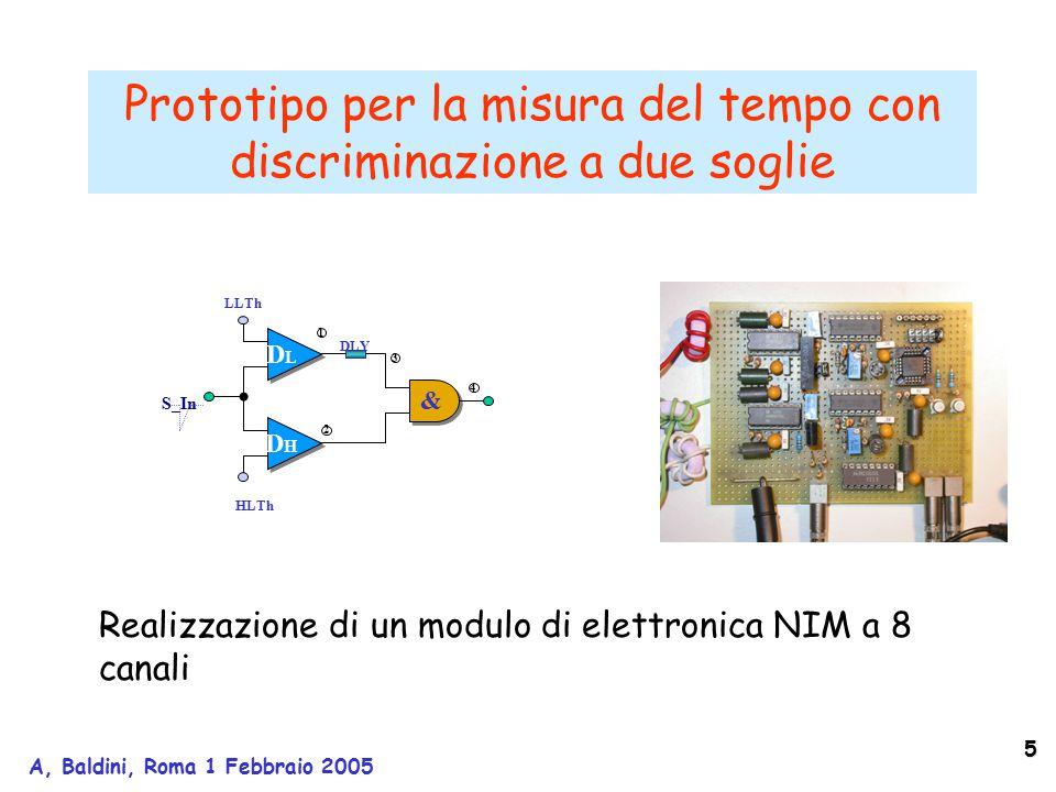5 A, Baldini, Roma 1 Febbraio 2005 Prototipo per la misura del tempo con discriminazione a due soglie DHDH DHDH HLTh DLDL DLDL & & DLY LLTh S_In 1 2 3 4 Realizzazione di un modulo di elettronica NIM a 8 canali