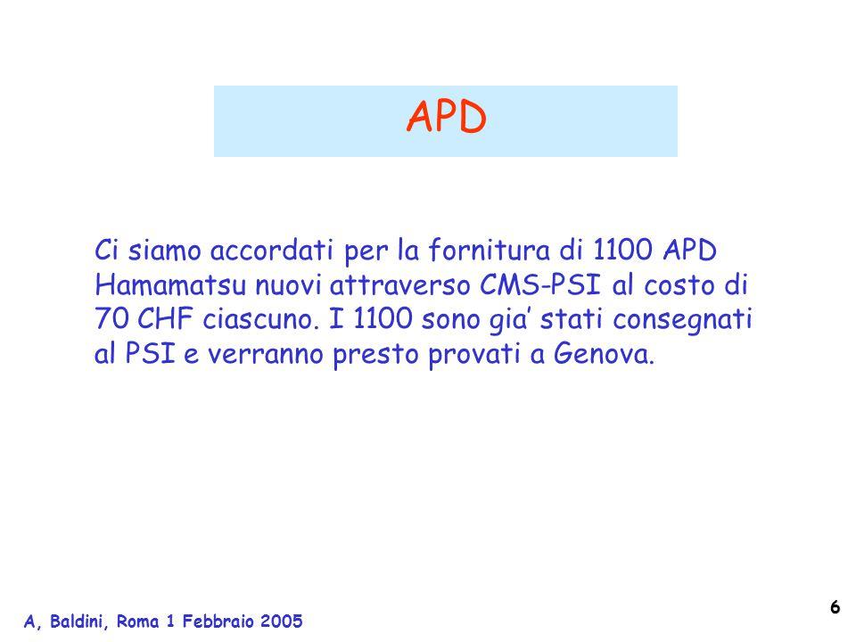 6 A, Baldini, Roma 1 Febbraio 2005 APD Ci siamo accordati per la fornitura di 1100 APD Hamamatsu nuovi attraverso CMS-PSI al costo di 70 CHF ciascuno.