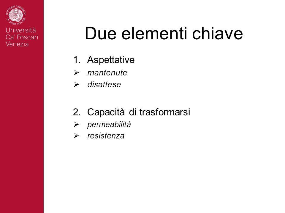 Due elementi chiave 1.Aspettative mmantenute ddisattese 2.Capacità di trasformarsi ppermeabilità rresistenza