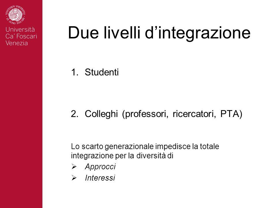 Due livelli d'integrazione 1.Studenti 2.Colleghi (professori, ricercatori, PTA) Lo scarto generazionale impedisce la totale integrazione per la divers