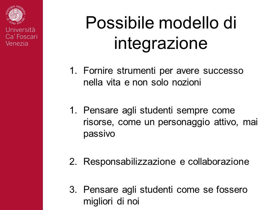 Possibile modello di integrazione 1.Fornire strumenti per avere successo nella vita e non solo nozioni 1.Pensare agli studenti sempre come risorse, co
