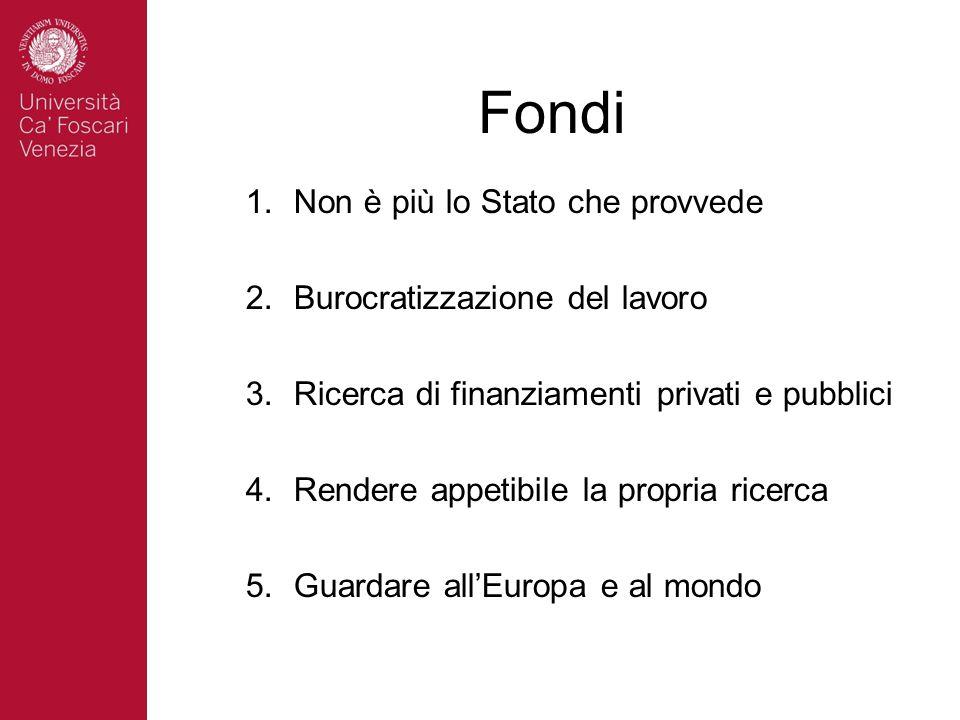 Fondi 1.Non è più lo Stato che provvede 2.Burocratizzazione del lavoro 3.Ricerca di finanziamenti privati e pubblici 4.Rendere appetibile la propria r