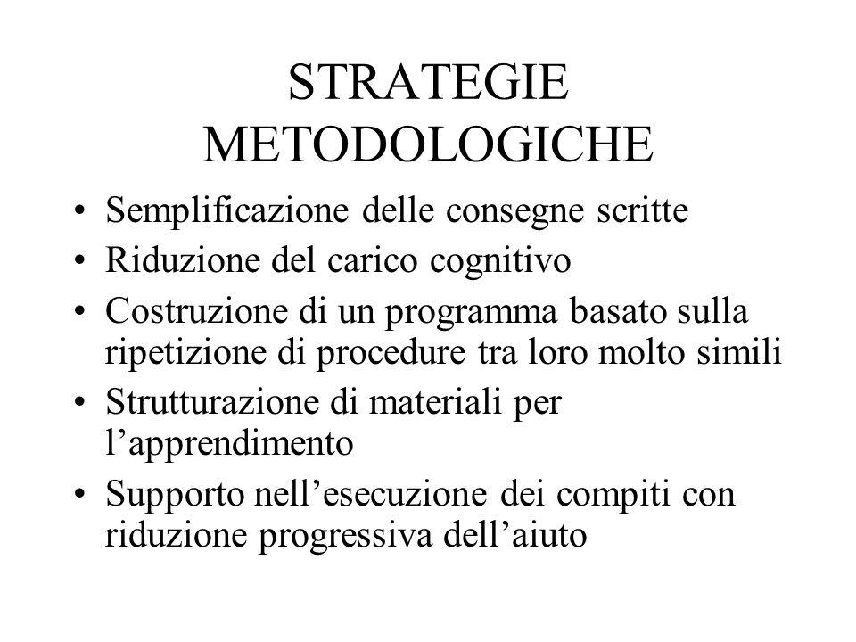 STRATEGIE METODOLOGICHE Semplificazione delle consegne scritte Riduzione del carico cognitivo Costruzione di un programma basato sulla ripetizione di