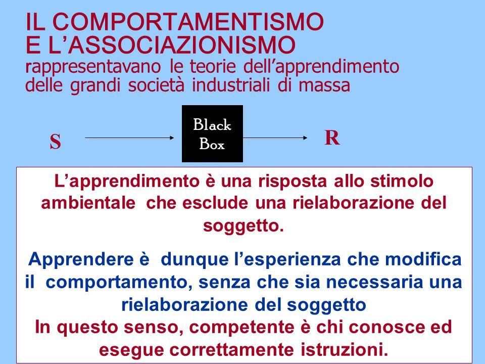 IL COMPORTAMENTISMO E L'ASSOCIAZIONISMO r appresentavano le teorie dell'apprendimento delle grandi società industriali di massa S R Black Box L'apprendimento è una risposta allo stimolo ambientale che esclude una rielaborazione del soggetto.