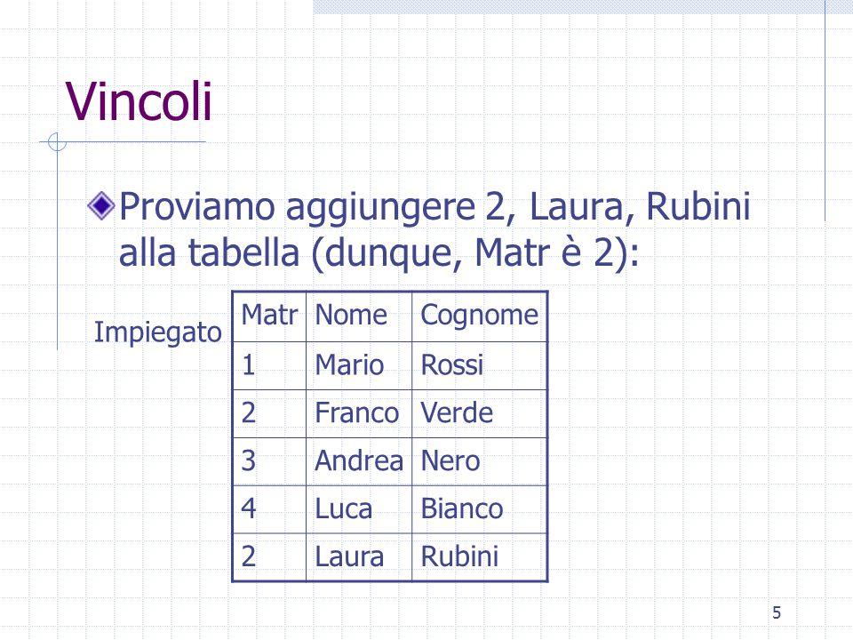 5 Vincoli Proviamo aggiungere 2, Laura, Rubini alla tabella (dunque, Matr è 2): MatrNomeCognome 1MarioRossi 2FrancoVerde 3AndreaNero 4LucaBianco 2LauraRubini Impiegato