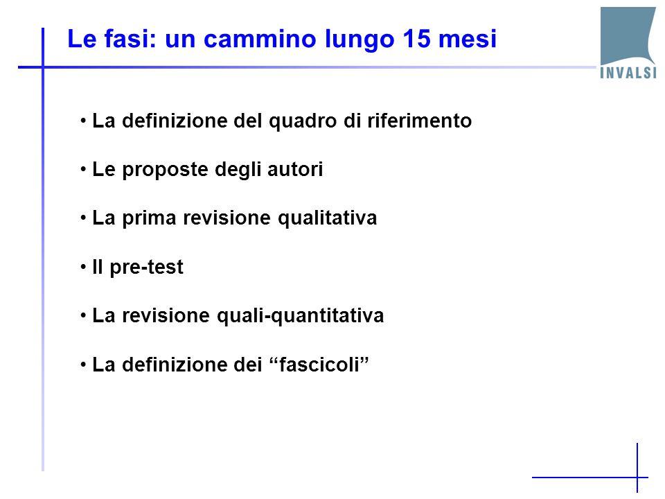 Le fasi: un cammino lungo 15 mesi La definizione del quadro di riferimento Le proposte degli autori La prima revisione qualitativa Il pre-test La revisione quali-quantitativa La definizione dei fascicoli