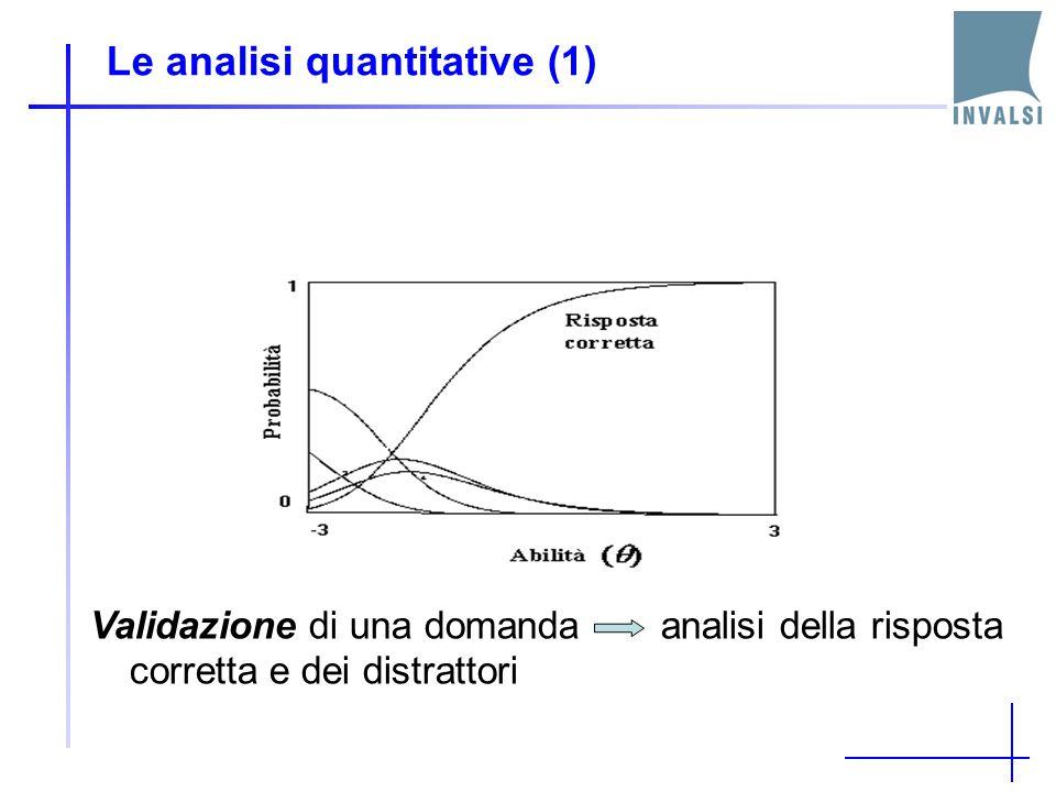 Le analisi quantitative (1) Validazione di una domanda analisi della risposta corretta e dei distrattori