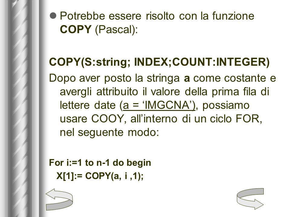 Potrebbe essere risolto con la funzione COPY (Pascal): COPY(S:string; INDEX;COUNT:INTEGER) Dopo aver posto la stringa a come costante e avergli attrib
