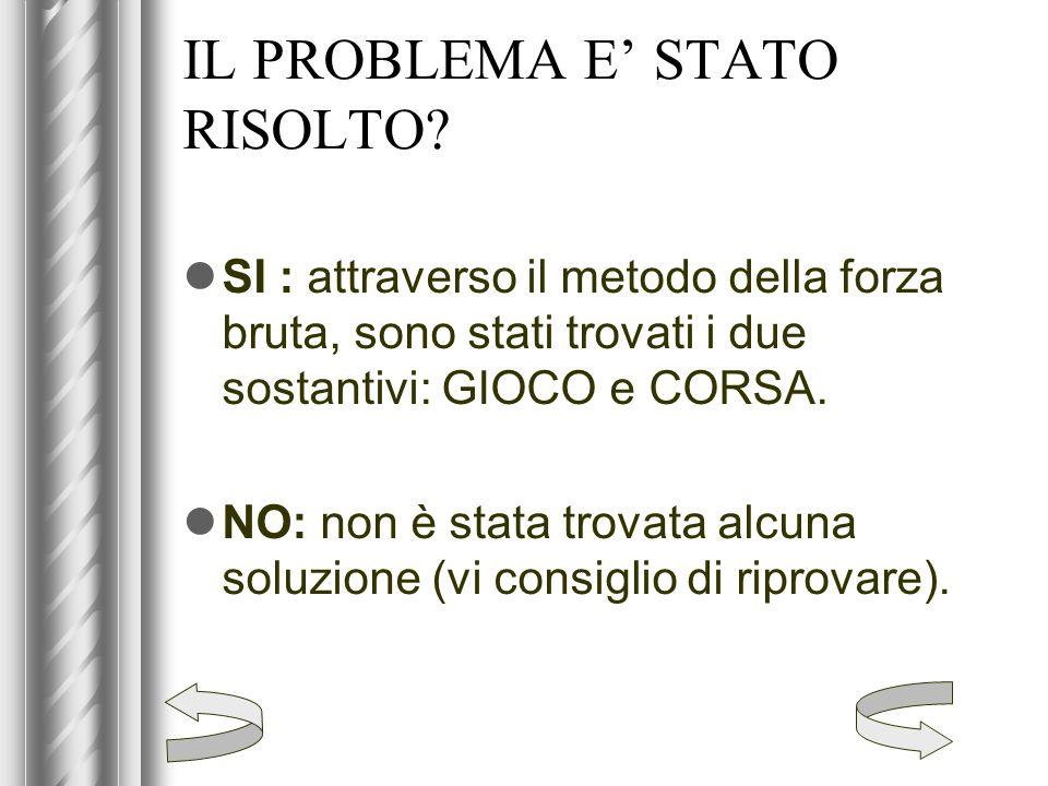 IL PROBLEMA E' STATO RISOLTO.