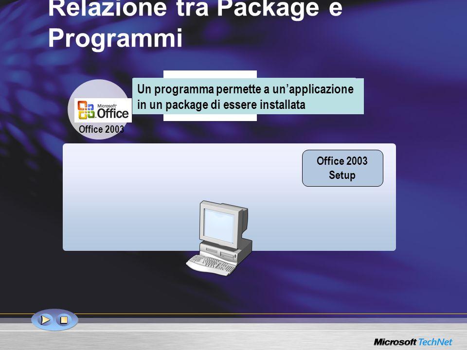 Office 2003 Setup Il Package deve essere creato per primo Relazione tra Package e Programmi Una volta che il package è stato creato, è possibile creare un programma Un programma permette a un'applicazione in un package di essere installata Office 2003