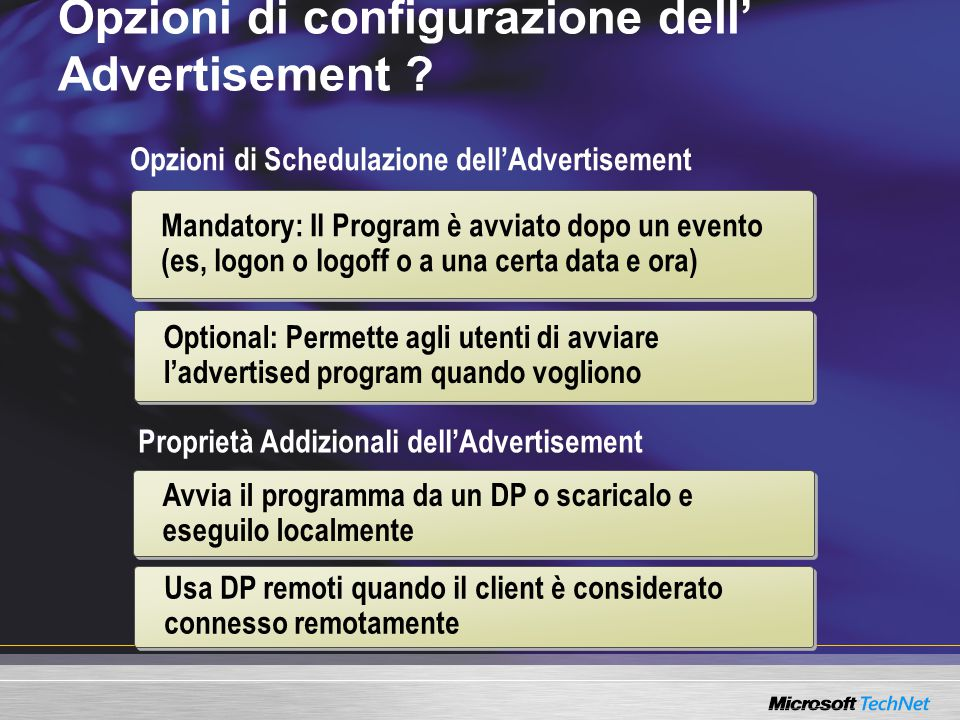 Opzioni di configurazione dell' Advertisement ? Opzioni di Schedulazione dell'Advertisement Mandatory: Il Program è avviato dopo un evento (es, logon