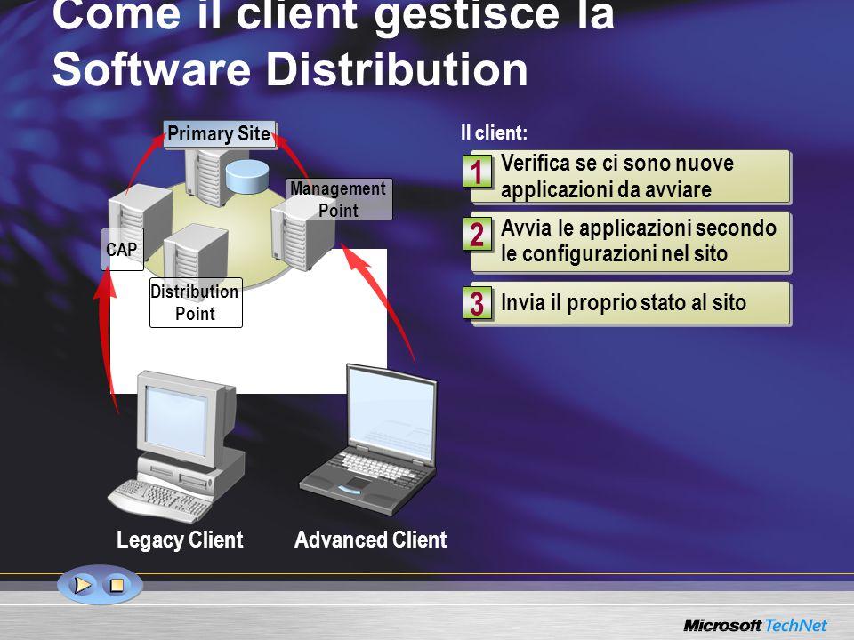Attività amministrative coinvolte nel processo di Software Distribution Distribution Point Management Point Preparare il sito 1 1 Creare gli oggetti per la software distribution 2 2 Il Client SMS avvia la software distribution 3 3 Advanced Client Monitoraggio della software distribution 4 4