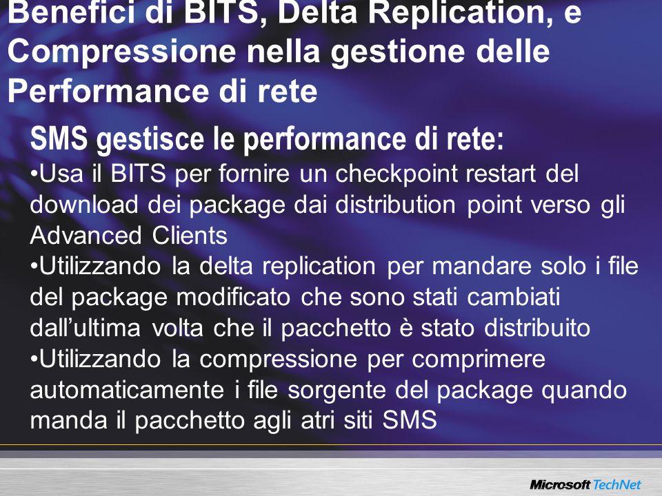 Office 2003 La Distribuzione dei File su un Distribution Point è verificata Software Distribution Points SMS Site Server Il Package non è arrivato Office 2003