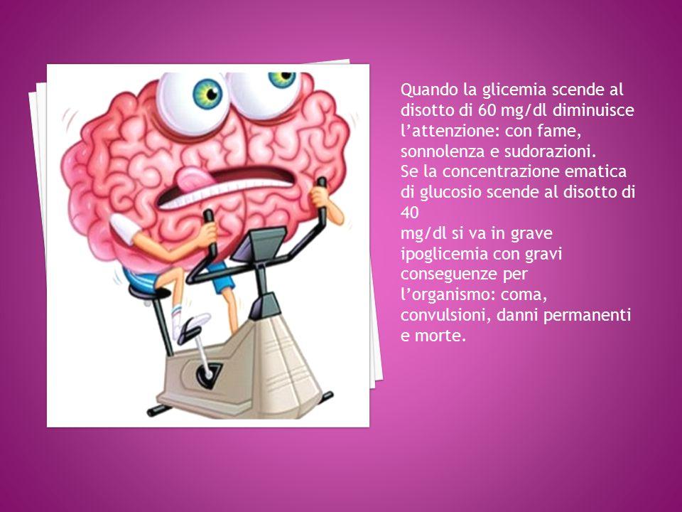  Per cui, per risparmiare le proteine muscolari, in caso di digiuno prolungato il cervello utilizza, a scopo energetico, i corpi chetonici (soprattutto beta- idrossibutirrato).