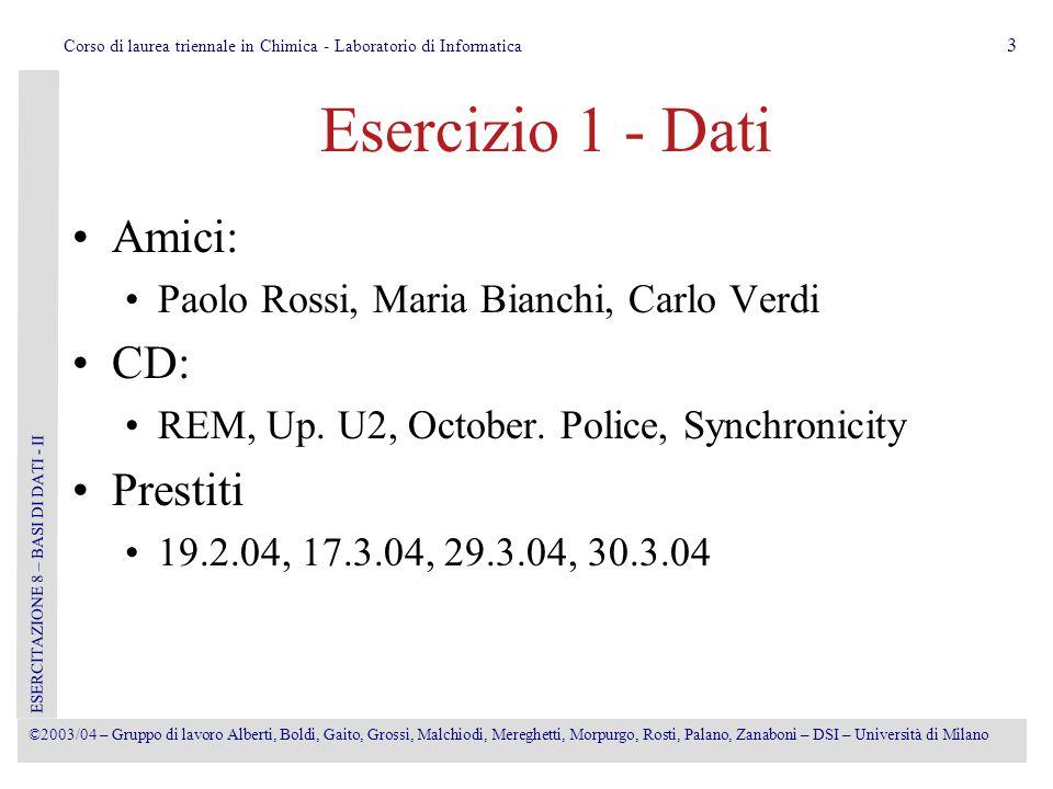 Corso di laurea triennale in Chimica - Laboratorio di Informatica 3 ESERCITAZIONE 8 – BASI DI DATI - II ©2003/04 – Gruppo di lavoro Alberti, Boldi, Gaito, Grossi, Malchiodi, Mereghetti, Morpurgo, Rosti, Palano, Zanaboni – DSI – Università di Milano Esercizio 1 - Dati Amici: Paolo Rossi, Maria Bianchi, Carlo Verdi CD: REM, Up.
