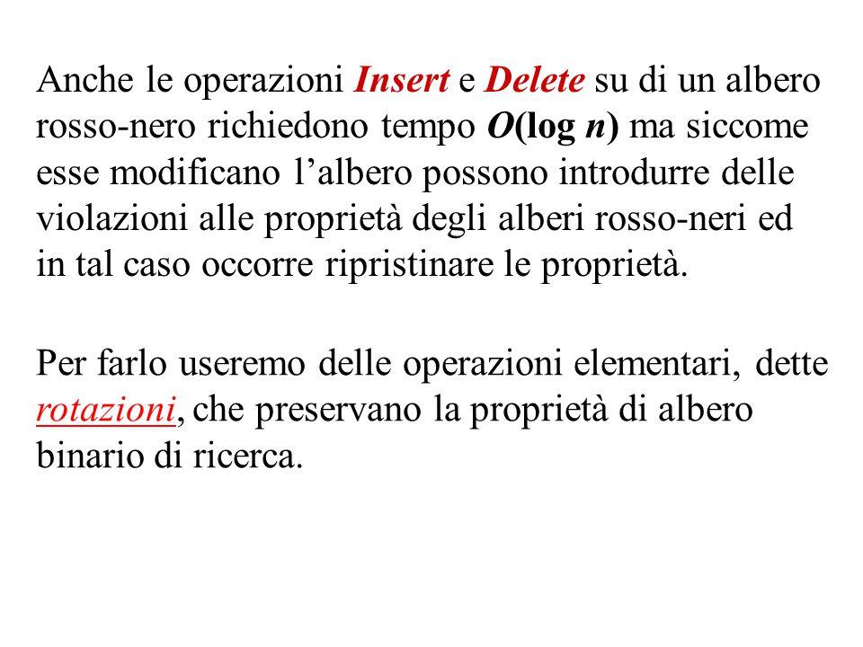 Anche le operazioni Insert e Delete su di un albero rosso-nero richiedono tempo O(log n) ma siccome esse modificano l'albero possono introdurre delle