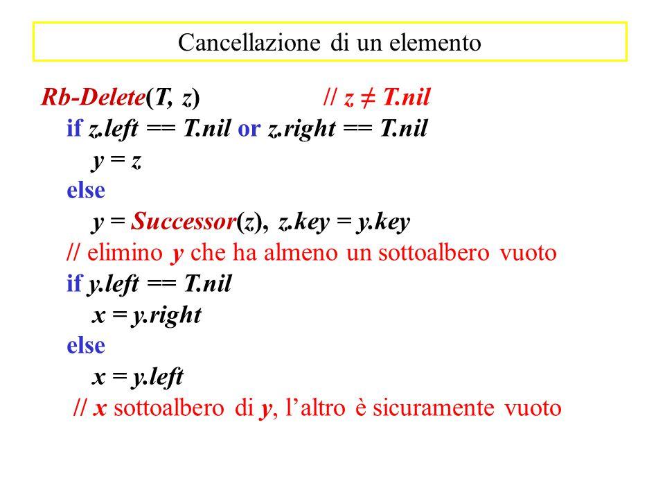 Rb-Delete(T, z) // z ≠ T.nil if z.left == T.nil or z.right == T.nil y = z else y = Successor(z), z.key = y.key // elimino y che ha almeno un sottoalbe