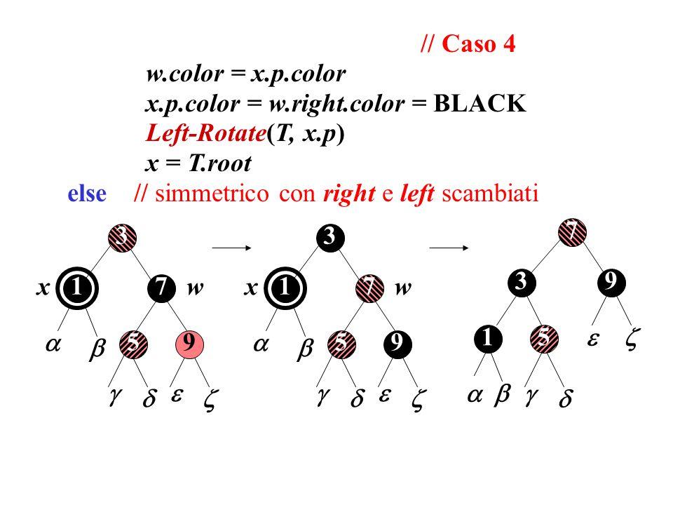 // Caso 4 w.color = x.p.color x.p.color = w.right.color = BLACK Left-Rotate(T, x.p) x = T.root else // simmetrico con right e left scambiati 17 3 wx 