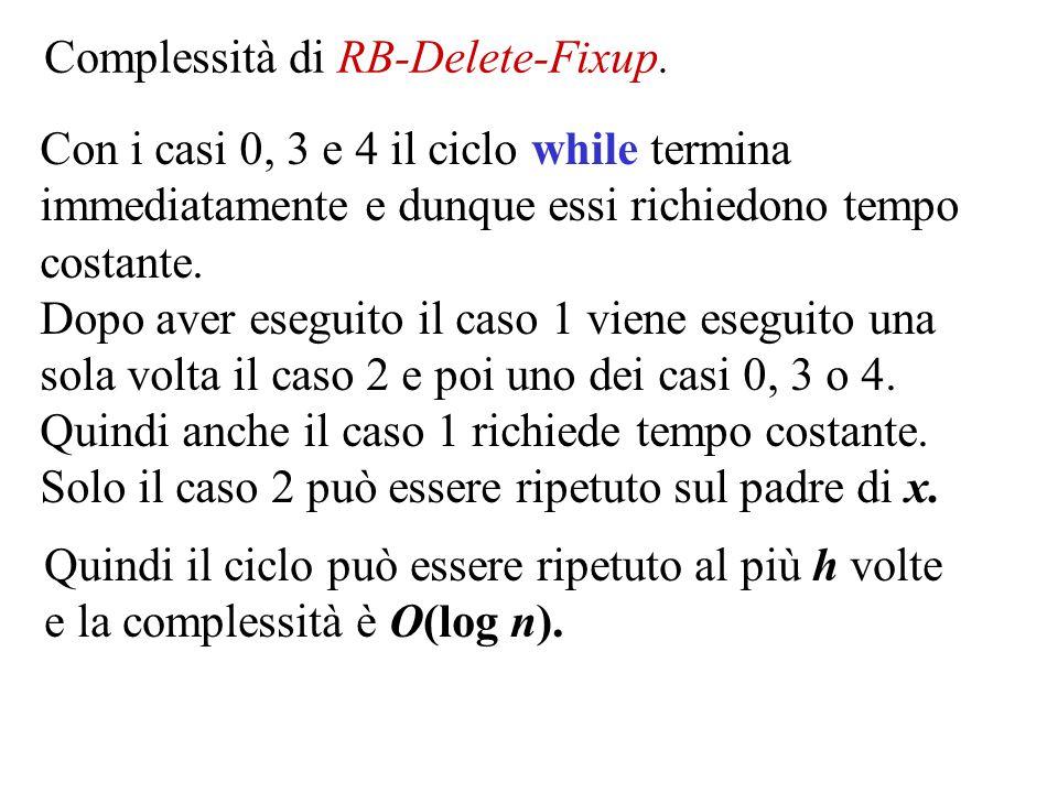 Complessità di RB-Delete-Fixup. Con i casi 0, 3 e 4 il ciclo while termina immediatamente e dunque essi richiedono tempo costante. Dopo aver eseguito