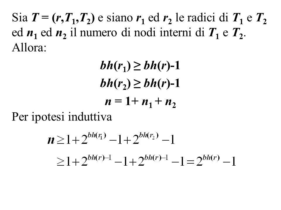 Sia T = (r,T 1,T 2 ) e siano r 1 ed r 2 le radici di T 1 e T 2 ed n 1 ed n 2 il numero di nodi interni di T 1 e T 2. Allora: bh(r 1 ) ≥ bh(r)-1 bh(r 2